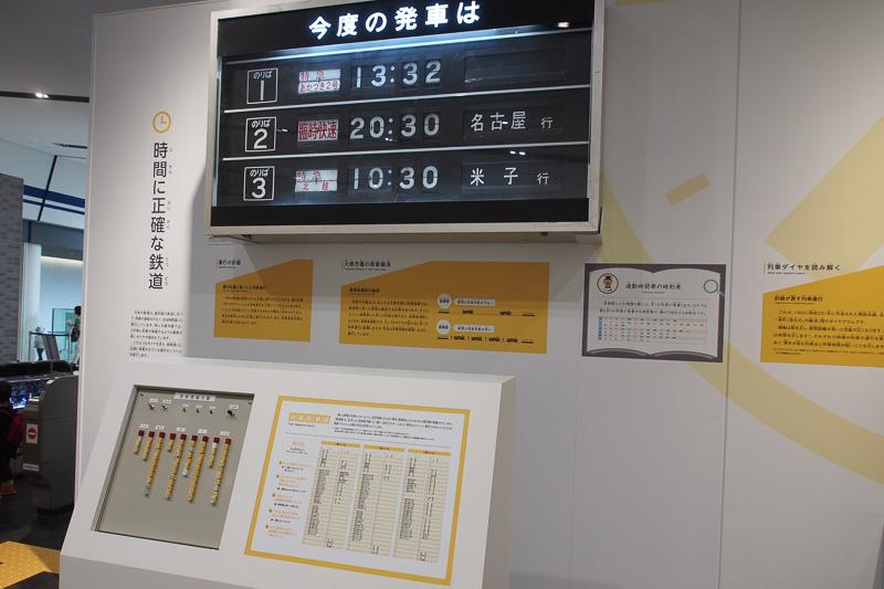 今は見られなくなったパタパタと字が変わる「列車発車票」。手前の操作盤から設定を変えて起動ボタンを押すとパタパタが始まり、自分で操作できる