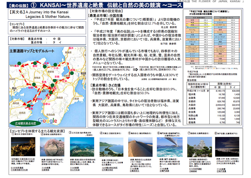 KANSAI~世界遺産と絶景 伝統と自然の美の競演 ~ A Journey into the Kansai Legacies & Mother Nature