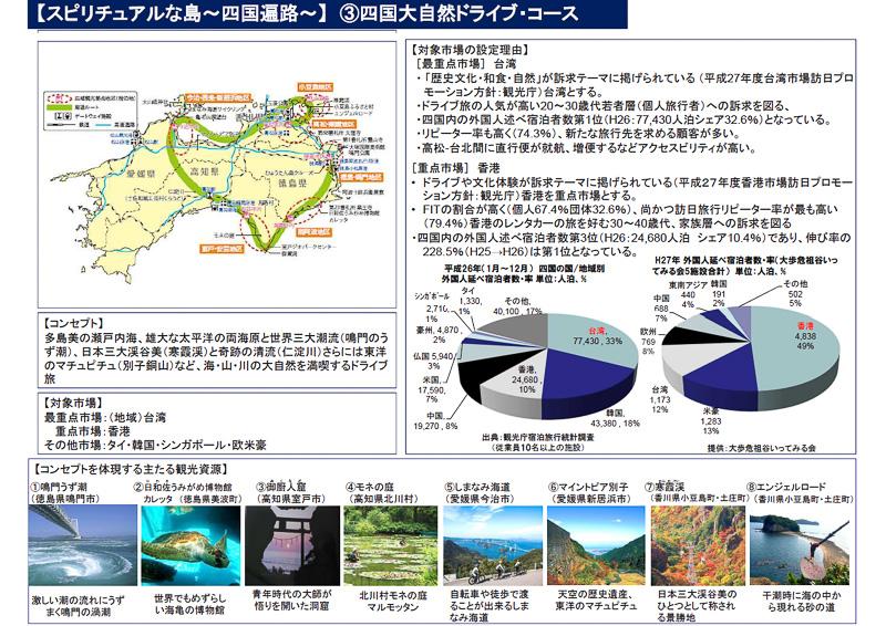 四国大自然ドライブ・コース