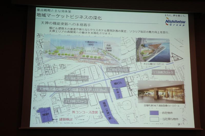 第14次中期経営計画の基本方針や重点項目、地域マーケットビジネスの深化や、域外展開などについて記されたスライド