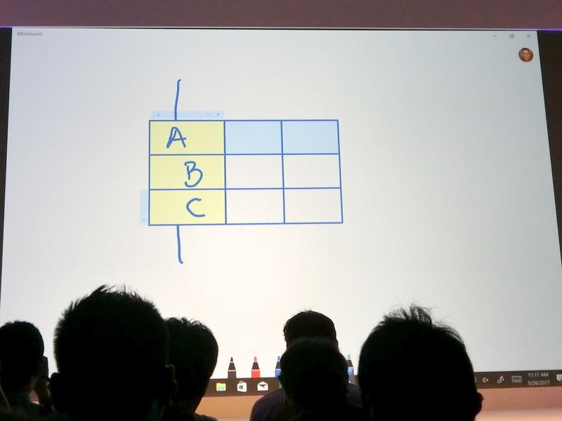 四角形を描いてその中を格子状に区切ると一瞬で表に