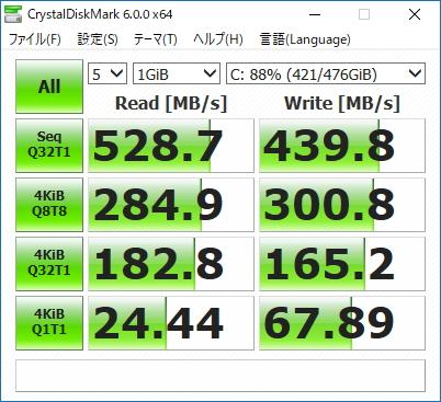 「CrystalDiskMark」v6.0.0