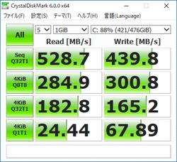 定番ディスクベンチマーク「CrystalDiskMark 6」が公開 ~NVMe SSD向けに特化 「CrystalDiskMark」v6.0.0