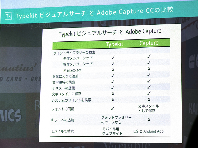 """""""Typekitビジュアルサーチ""""と「Adobe Capture CC」はどちらも画像からテキストを検出する機能を備えるが、前者はフォントを直接同期するのに対して、後者はフォントを文字スタイルとして保存するのが特徴。また「Adobe Capture CC」はスマホのみでの利用となる"""