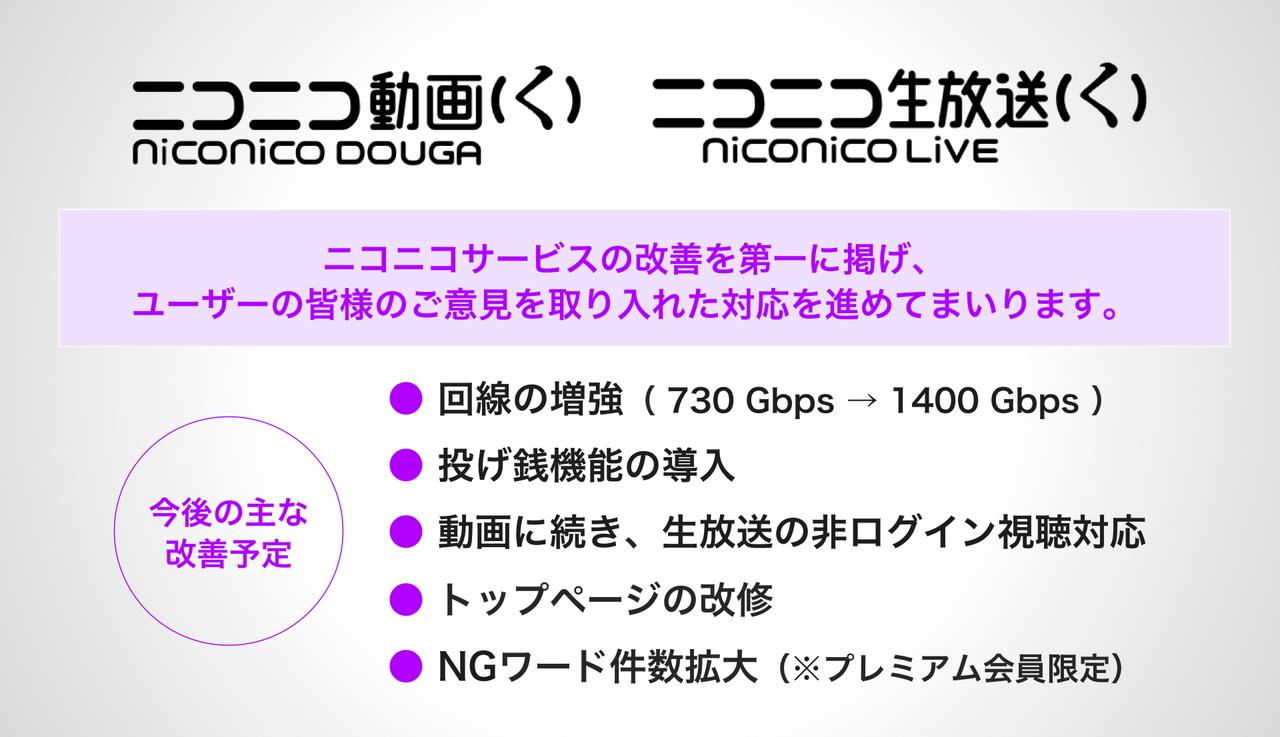 """同社が掲げる""""niconico""""の今後の改善"""