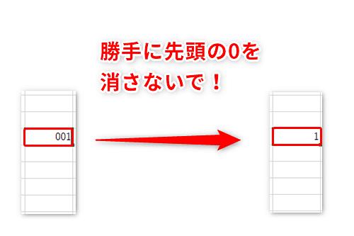エクセル 0 表示 させない