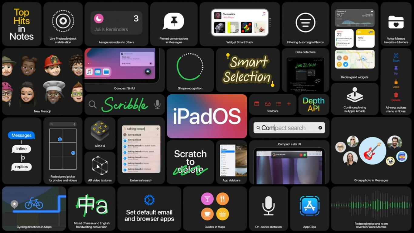 「iPadOS 14」の新機能