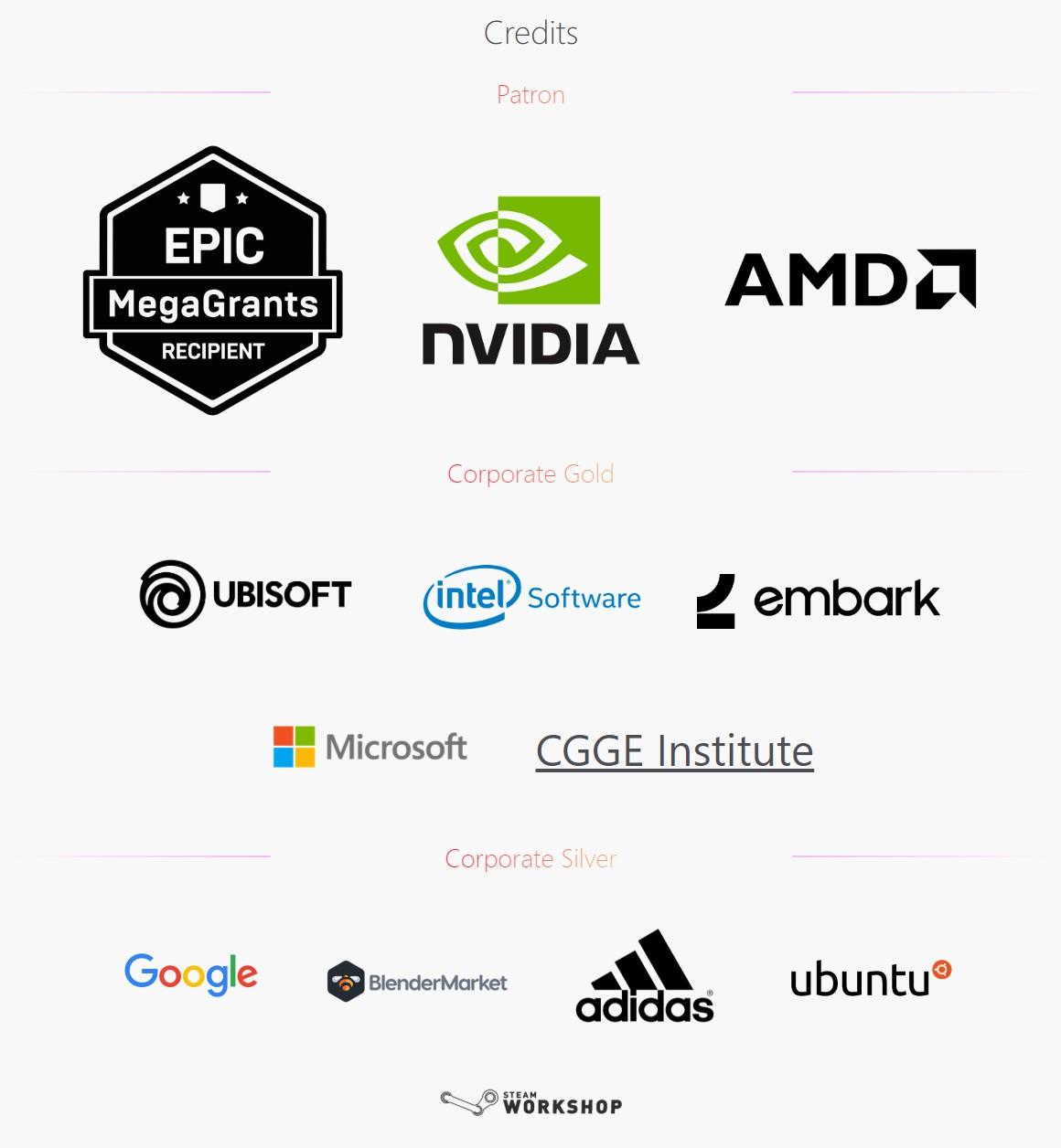 「Blender」の開発を支援する企業