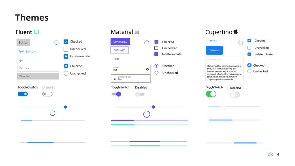 「Uno Platform 3.6」が発表。Apple製品と親和性の高いデザインテーマがプレビュー