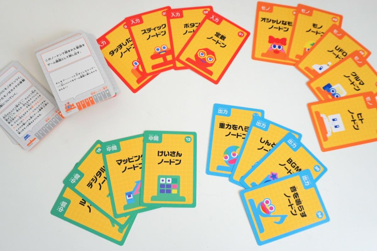 キャラクターカードのように裏には役割などが記載されている