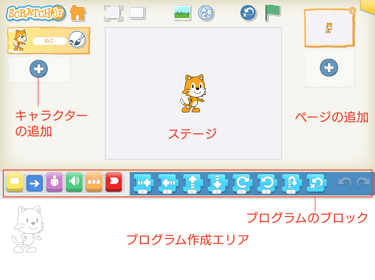 「ScratchJr」の画面。フレンドリーな操作画面で扱いやすい。「ScratchJr」は「Scratch」の低年齢向け簡易バージョンとして開発された。タフツ大学のDevTech研究グループ、MIT メディアラボのライフロング・キンダーガーテン・グループ、プレイフルインベンションカンパニーによる共同制作