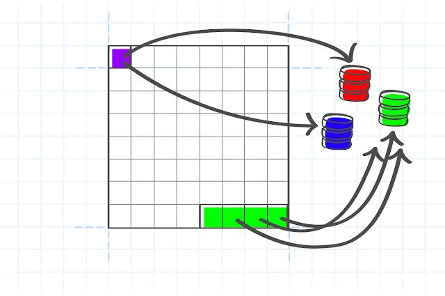 従来のイメージ解析処理