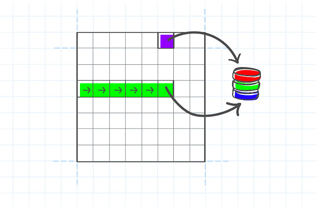 改善されたイメージ解析処理
