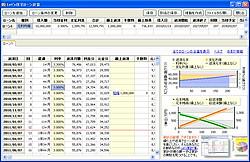 「Lets住宅ローン計算」v1.21
