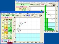 「ハイサーグラフ MyTown」v1.40