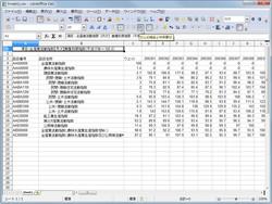 表計算ソフト「Calc」