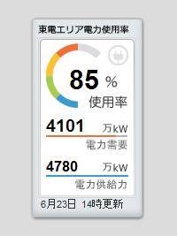 「東京電力管内 電力需給情報ガジェット」v0.1.0.0