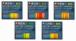 「電力チャート」v1.2.8