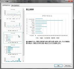 """選択した1つのセルにもとづき、おすすめのグラフを複数表示する""""おすすめグラフ""""機能"""