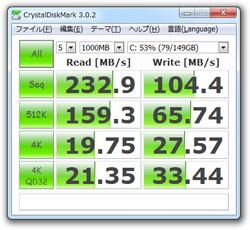 「CrystalDiskMark」v3.0.2