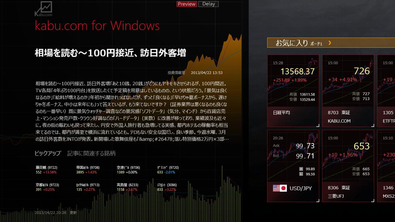 フル画面時の「kabu.com for Windows」