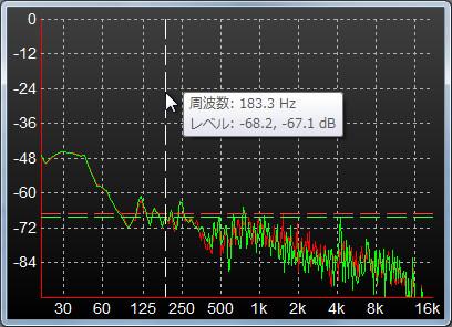 スペクトラムアナライザーでマウスオーバーした位置の周波数や音量レベルをツールチップに表示