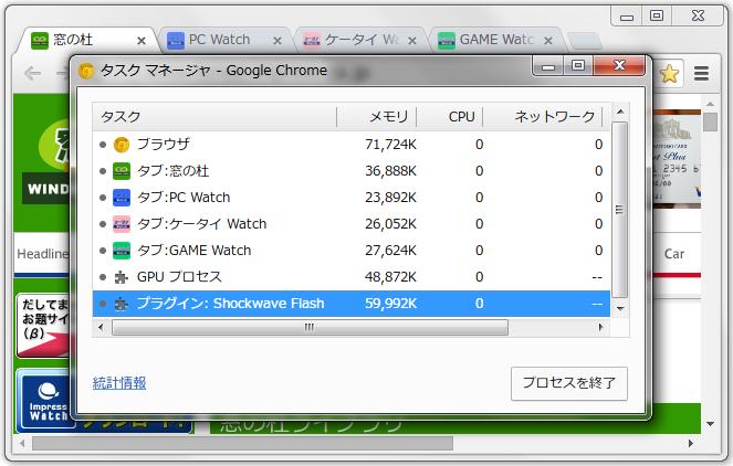 「Google Chrome」のタスクマネージャ