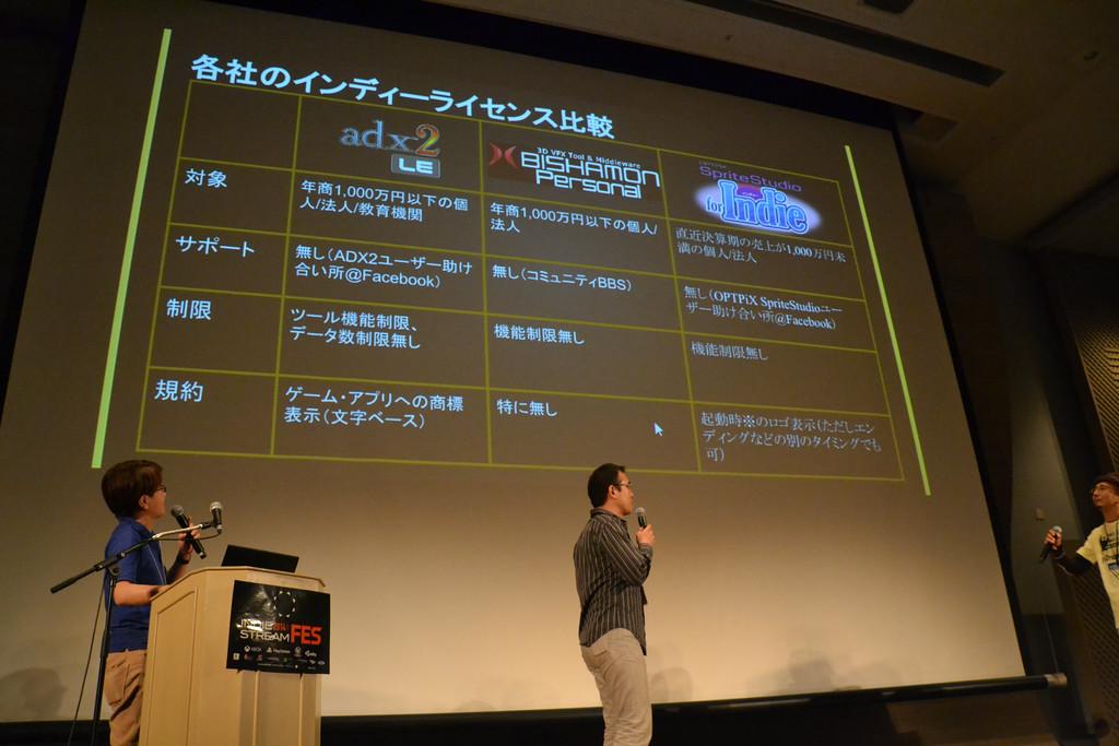沖縄県やツールメーカーのプレゼンテーションも行われた
