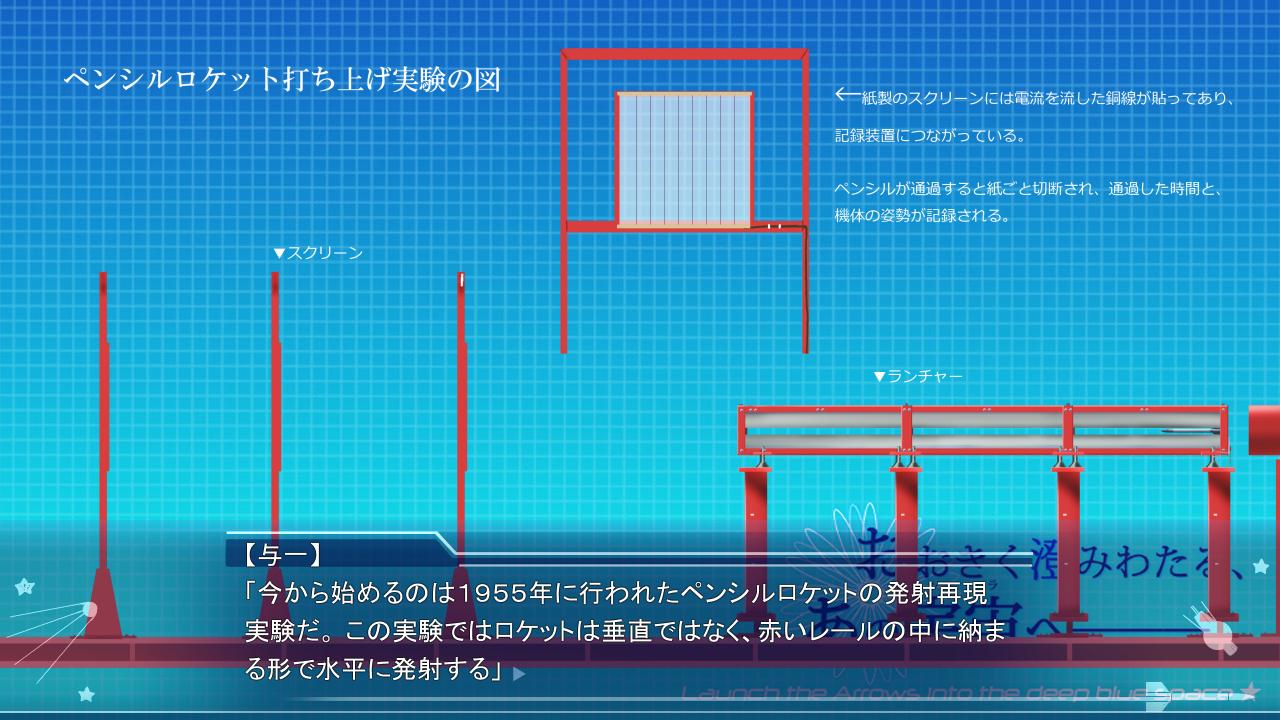 第1話冒頭で行われるペンシルロケット射出実験では、アニメーション付きの図解もあり非常にわかりやすい