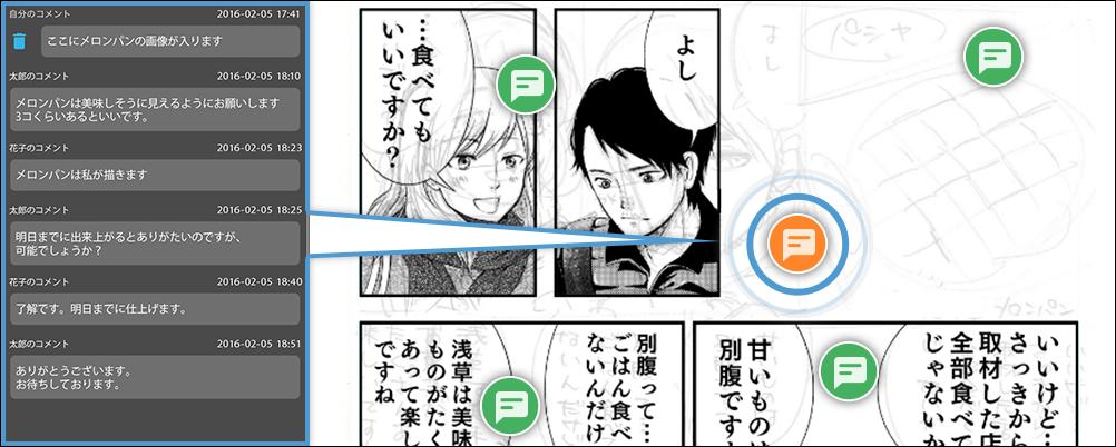 """""""キャンバス アノテーション""""機能利用イメージ(同社提供の資料より)"""